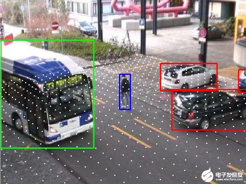 深度学习和机器学习的六个本质区别你知道几个?