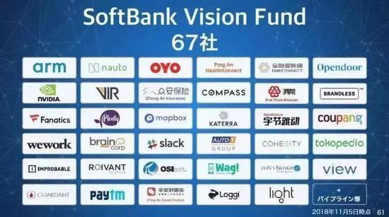 △与沙特阿拉伯共同设立的软银愿景基金,在2018年大规模投资互联网公司