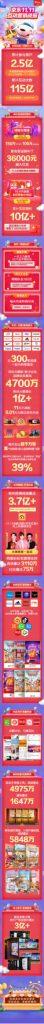 为何说主场在京东?从京东11.11互动营销数据可窥一斑